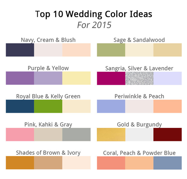 top 10 color palette ideas for 2015 wedding color trends