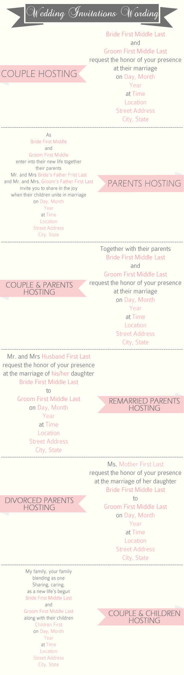 Wedding Invitation Wording Samples to Invite Guests ...