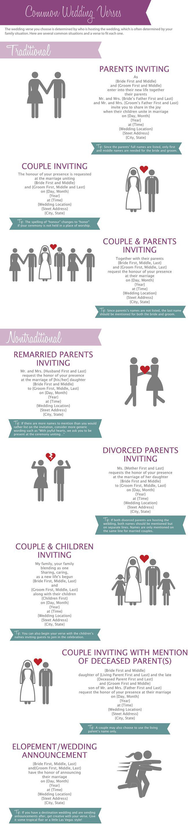 etiquette and samples for wedding invitation wordings
