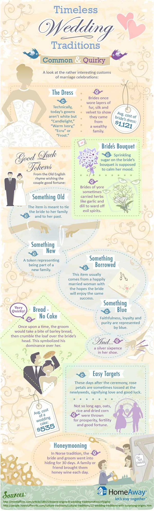 timeless wedding traditions to plan your wedding