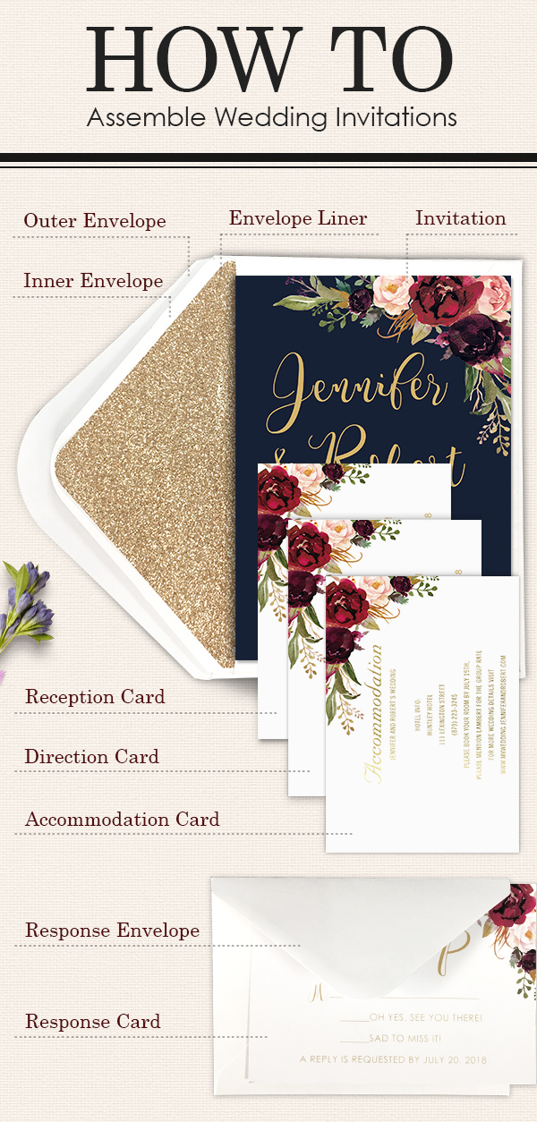 Easy Steps on How to Assemble Wedding Invitations