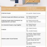 How to Address Wedding Invitations | Tips By Elegant Wedding Invites