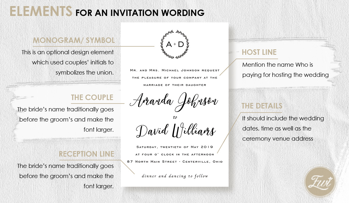 basic elements for an wedding invitation wording