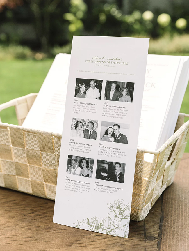 wedding ceremony program photo display ideas