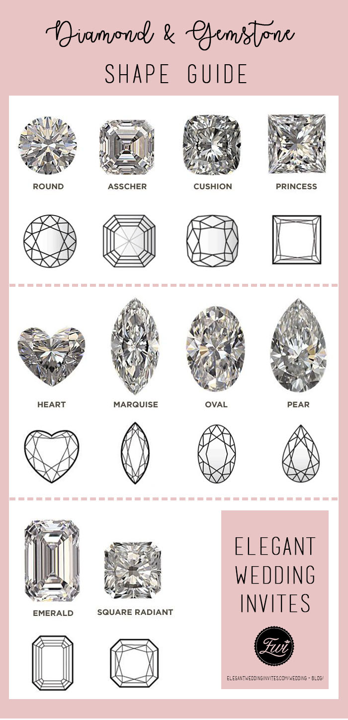 top 10 diamond & gemstone shape guide for your engagement rings