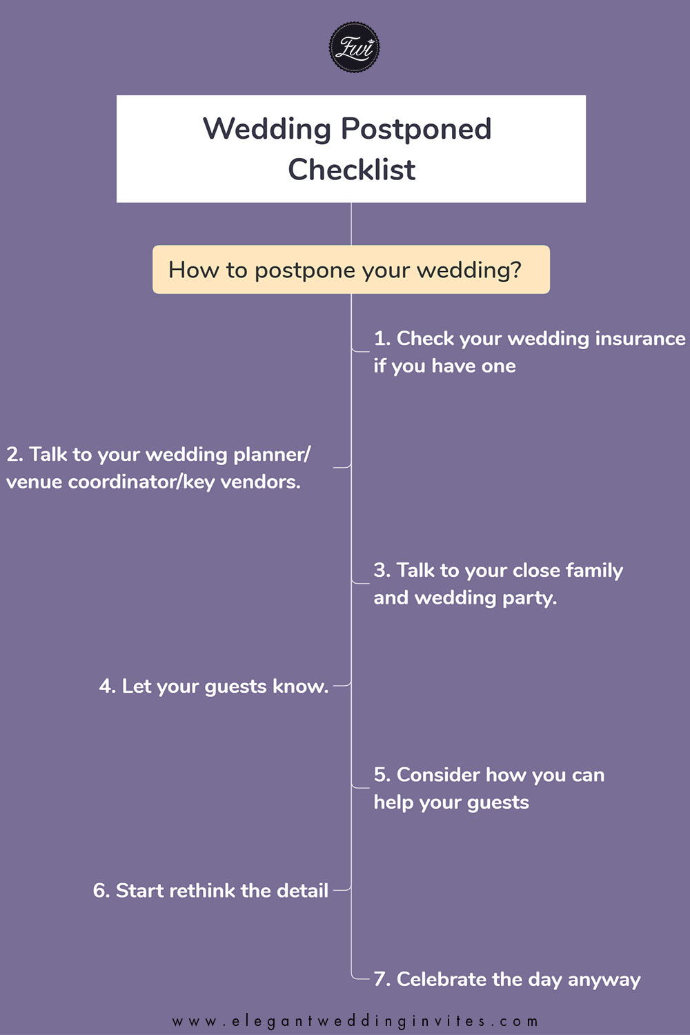 Issues to Consider When Postponing Your Wedding